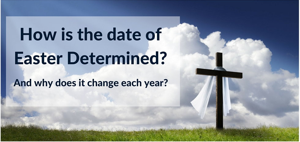 How is date of easter determined in Perth
